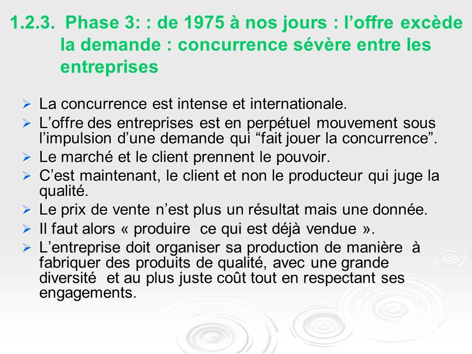 1.2.3. Phase 3: : de 1975 à nos jours : l'offre excède la demande : concurrence sévère entre les entreprises  La concurrence est intense et internati
