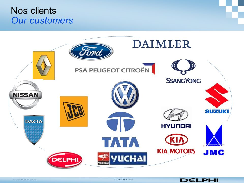 Security ClassificationNOVEMBER 2011 Nos clients Our customers