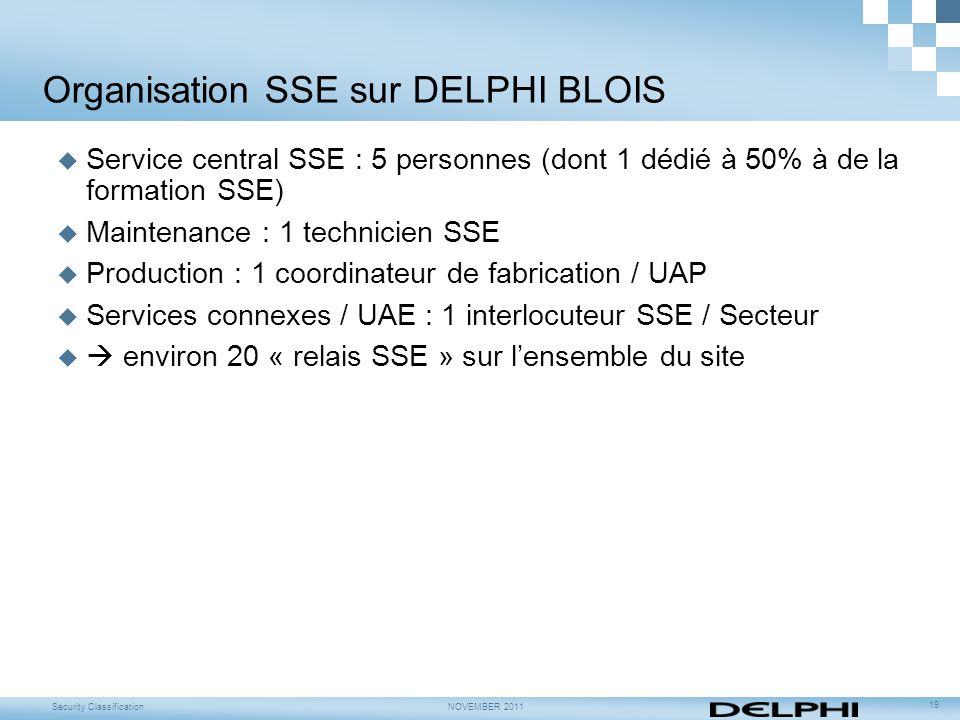 Security ClassificationNOVEMBER 2011 Organisation SSE sur DELPHI BLOIS  Service central SSE : 5 personnes (dont 1 dédié à 50% à de la formation SSE)