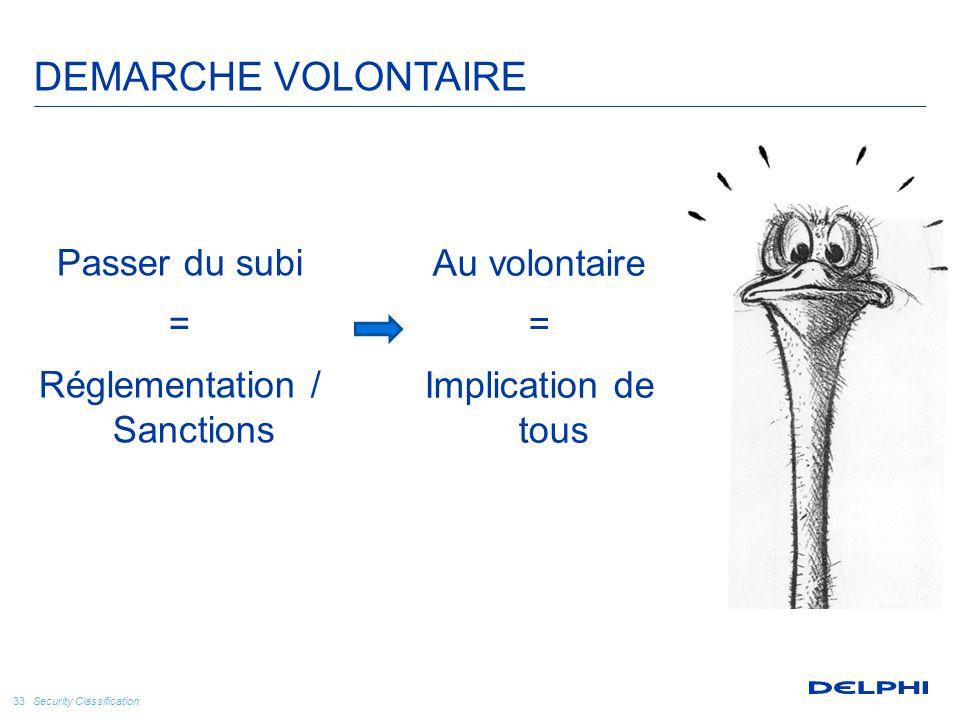 Security Classification 33 DEMARCHE VOLONTAIRE Passer du subi = Réglementation / Sanctions Au volontaire = Implication de tous