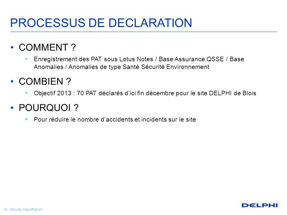 Security Classification 40 COMMENT ?  Enregistrement des PAT sous Lotus Notes / Base Assurance QSSE / Base Anomalies / Anomalies de type Santé Sécuri