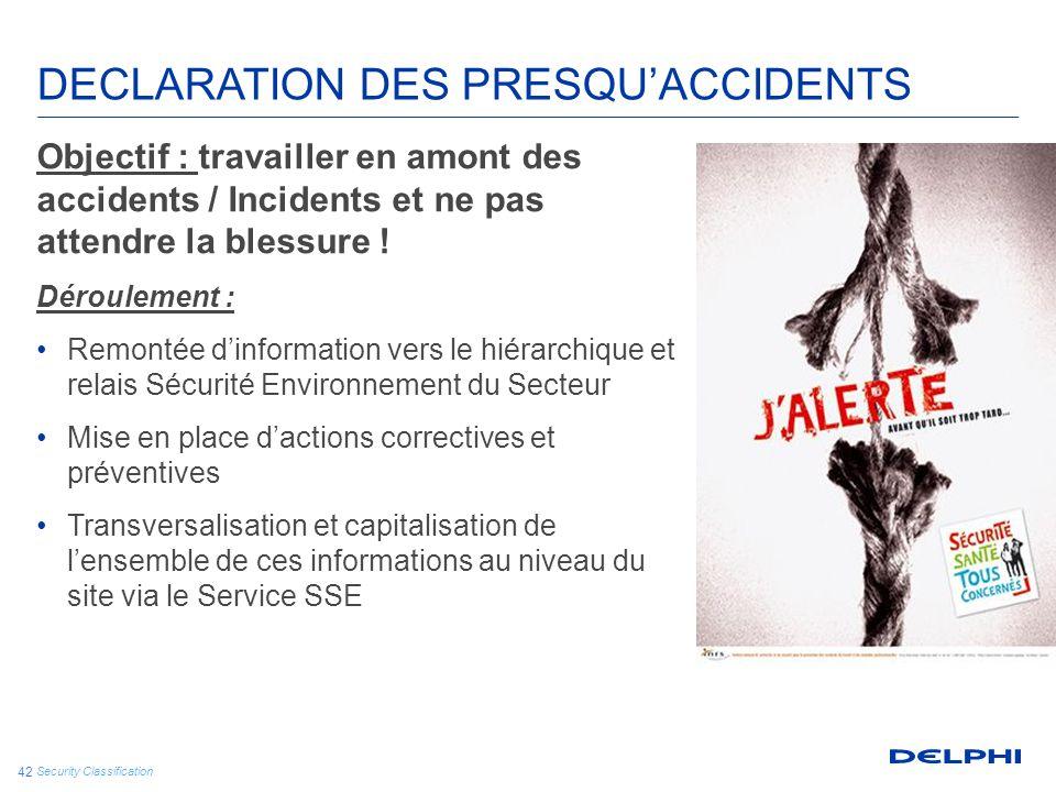 Security Classification 42 Objectif : travailler en amont des accidents / Incidents et ne pas attendre la blessure ! Déroulement : Remontée d'informat