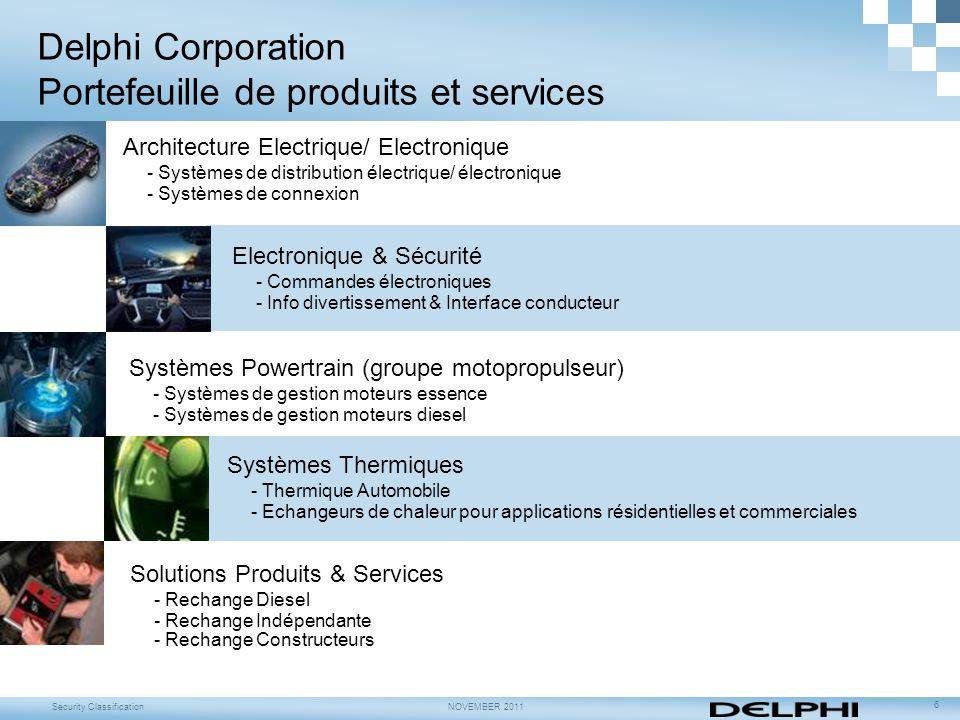 Security ClassificationNOVEMBER 2011 6 Delphi Corporation Portefeuille de produits et services Architecture Electrique/ Electronique - Systèmes de dis
