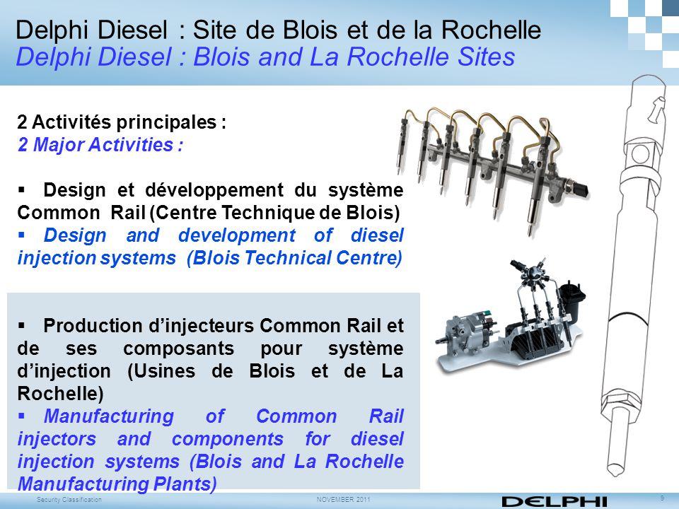 Security ClassificationNOVEMBER 2011 9 2 Activités principales : 2 Major Activities :  Design et développement du système Common Rail (Centre Techniq