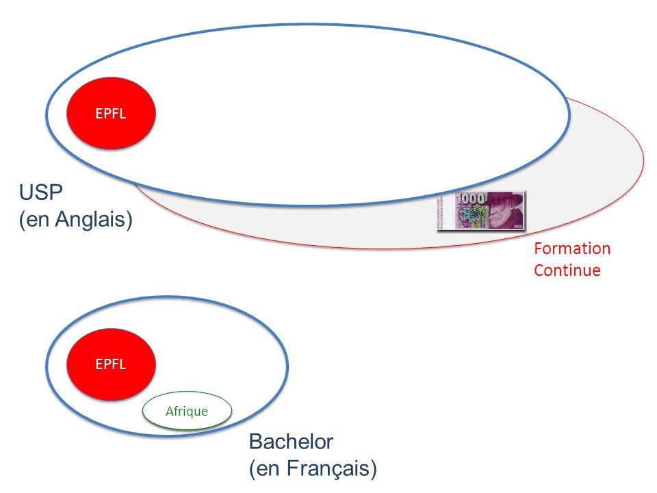 EPFL Afrique USP (en Anglais) Bachelor (en Français) Formation Continue