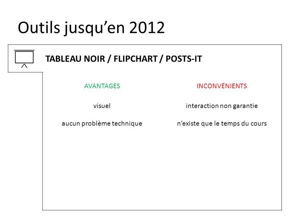 Outils jusqu'en 2012 TABLEAU NOIR / FLIPCHART / POSTS-IT AVANTAGESINCONVÉNIENTS visuel aucun problème technique interaction non garantie n'existe que le temps du cours