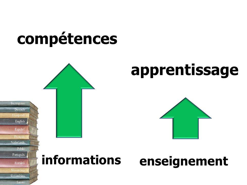 informations enseignement compétences apprentissage