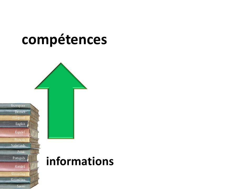 informations compétences