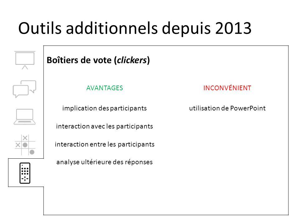 Outils additionnels depuis 2013 Boîtiers de vote (clickers) AVANTAGESINCONVÉNIENT implication des participants interaction avec les participants interaction entre les participants analyse ultérieure des réponses utilisation de PowerPoint