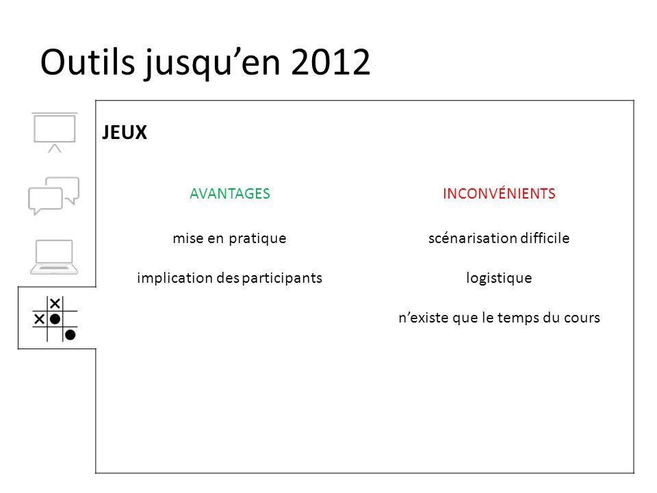 Outils jusqu'en 2012 JEUX AVANTAGESINCONVÉNIENTS mise en pratique implication des participants scénarisation difficile logistique n'existe que le temps du cours