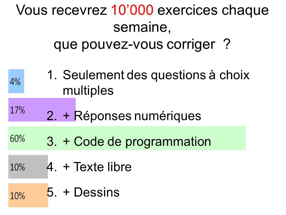 Vous recevrez 10'000 exercices chaque semaine, que pouvez-vous corriger .