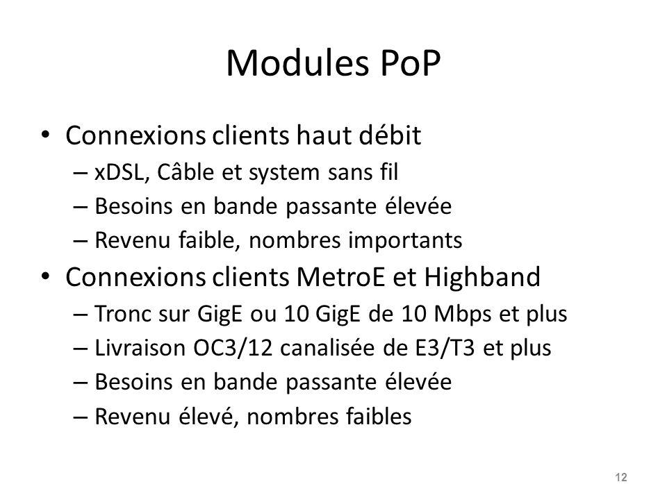 Modules PoP Connexions clients haut débit – xDSL, Câble et system sans fil – Besoins en bande passante élevée – Revenu faible, nombres importants Connexions clients MetroE et Highband – Tronc sur GigE ou 10 GigE de 10 Mbps et plus – Livraison OC3/12 canalisée de E3/T3 et plus – Besoins en bande passante élevée – Revenu élevé, nombres faibles 12