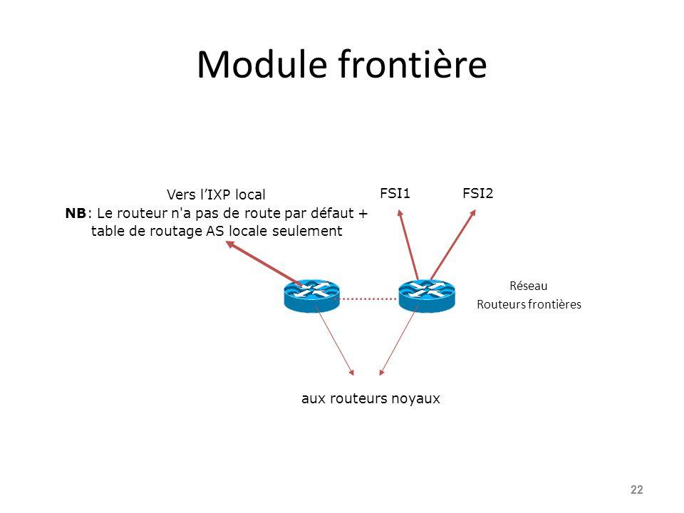 Module frontière 22 aux routeurs noyaux Réseau Routeurs frontières Vers l'IXP local NB: Le routeur n a pas de route par défaut + table de routage AS locale seulement FSI1FSI2