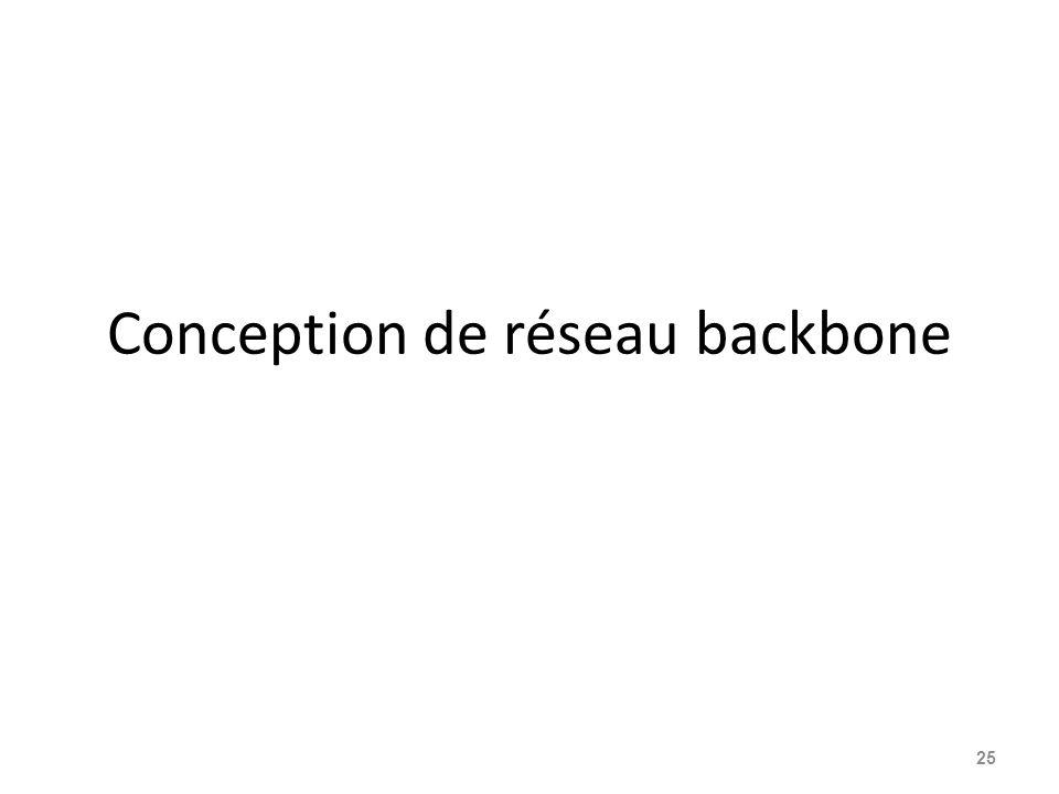 Conception de réseau backbone 25