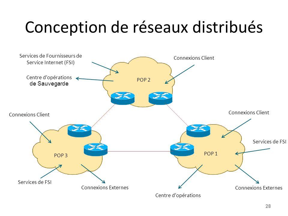 Conception de réseaux distribués 28 POP 1 POP 2 POP 3 Connexions Client Connexions Externes Centre d'opérations de Sauvegarde Services de FSI Services de Fournisseurs de Service Internet (FSI)