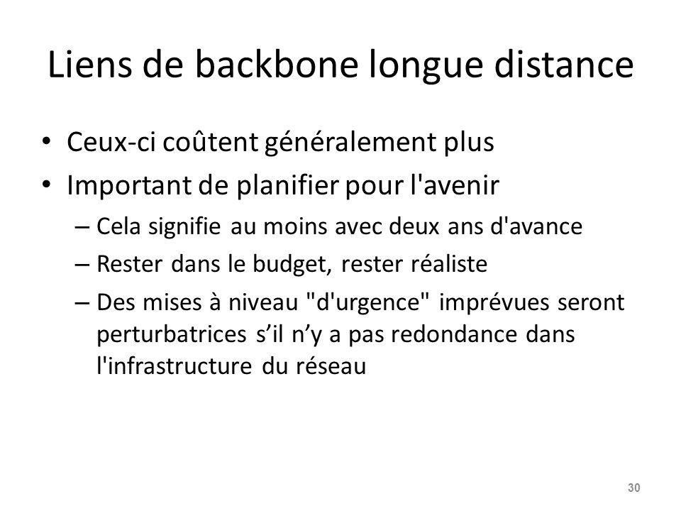Liens de backbone longue distance Ceux-ci coûtent généralement plus Important de planifier pour l avenir – Cela signifie au moins avec deux ans d avance – Rester dans le budget, rester réaliste – Des mises à niveau d urgence imprévues seront perturbatrices s'il n'y a pas redondance dans l infrastructure du réseau 30