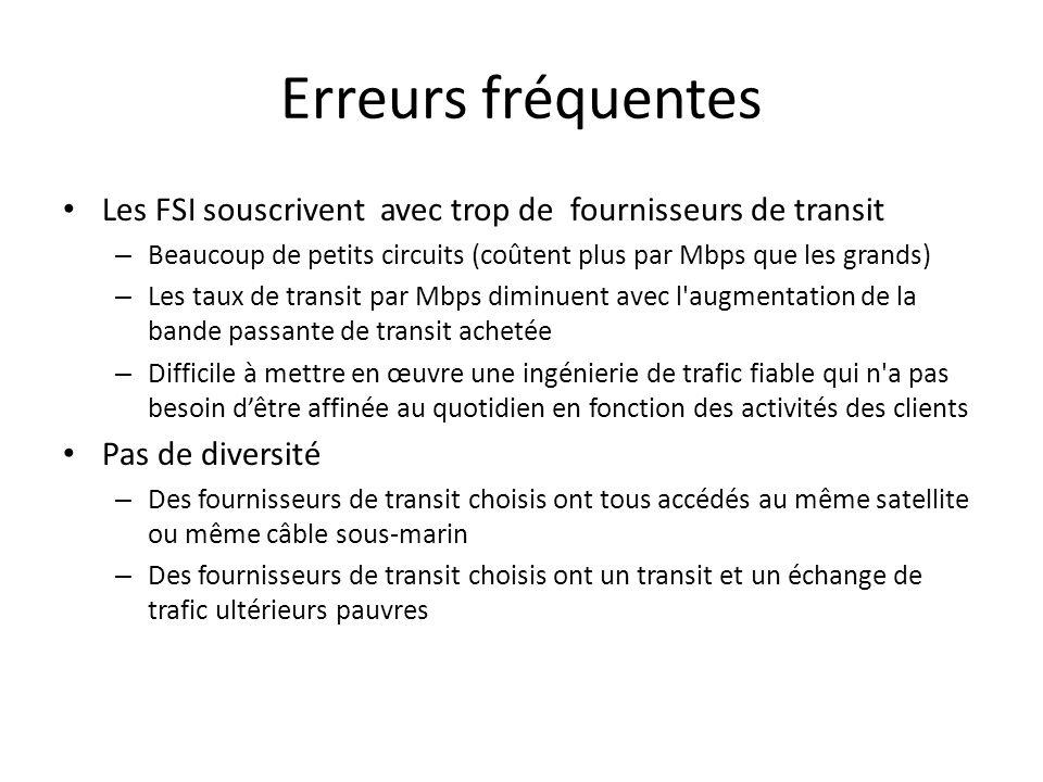 Erreurs fréquentes Les FSI souscrivent avec trop de fournisseurs de transit – Beaucoup de petits circuits (coûtent plus par Mbps que les grands) – Les taux de transit par Mbps diminuent avec l augmentation de la bande passante de transit achetée – Difficile à mettre en œuvre une ingénierie de trafic fiable qui n a pas besoin d'être affinée au quotidien en fonction des activités des clients Pas de diversité – Des fournisseurs de transit choisis ont tous accédés au même satellite ou même câble sous-marin – Des fournisseurs de transit choisis ont un transit et un échange de trafic ultérieurs pauvres
