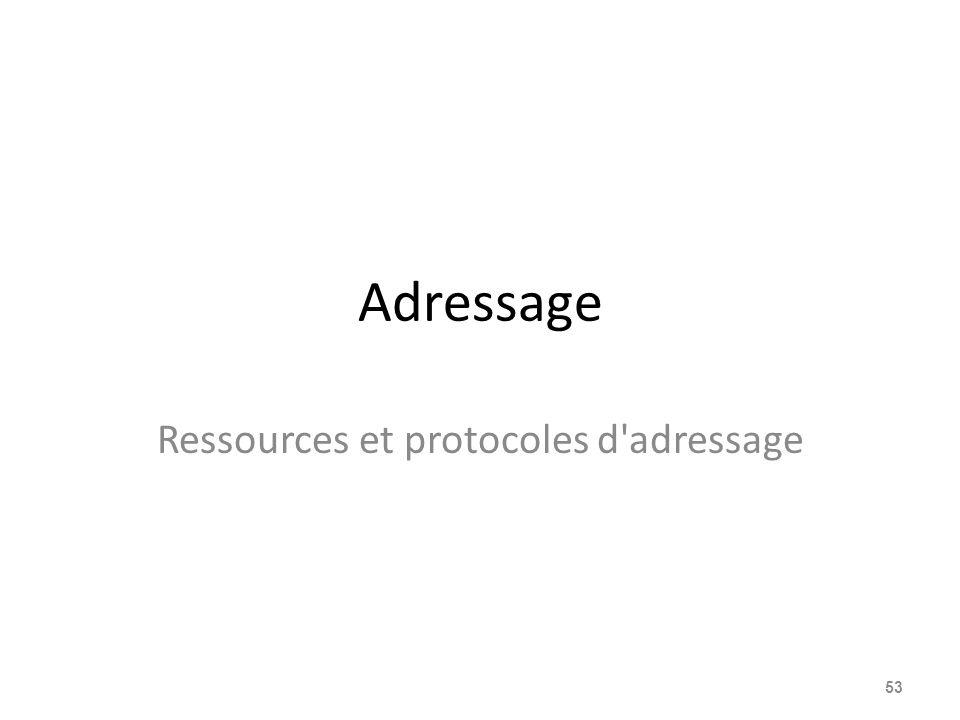 Adressage Ressources et protocoles d adressage 53