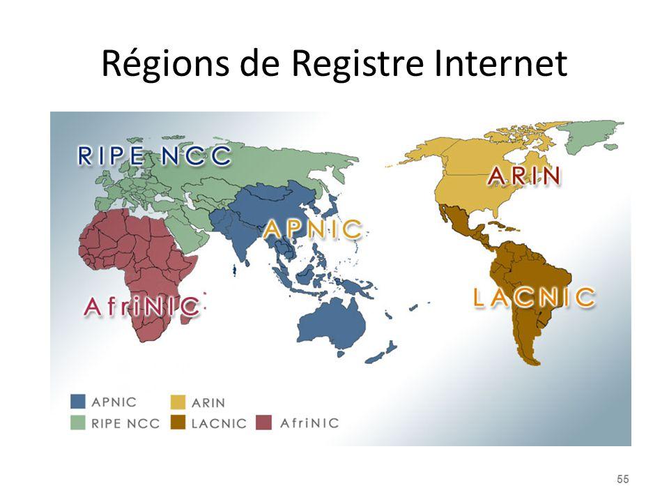 Régions de Registre Internet 55