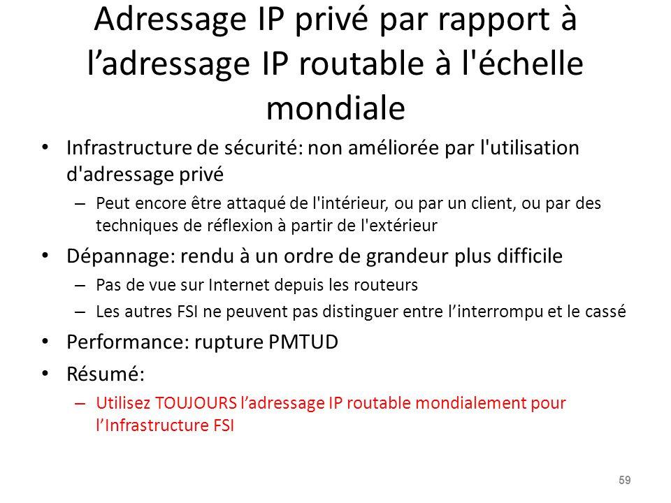 Adressage IP privé par rapport à l'adressage IP routable à l échelle mondiale Infrastructure de sécurité: non améliorée par l utilisation d adressage privé – Peut encore être attaqué de l intérieur, ou par un client, ou par des techniques de réflexion à partir de l extérieur Dépannage: rendu à un ordre de grandeur plus difficile – Pas de vue sur Internet depuis les routeurs – Les autres FSI ne peuvent pas distinguer entre l'interrompu et le cassé Performance: rupture PMTUD Résumé: – Utilisez TOUJOURS l'adressage IP routable mondialement pour l'Infrastructure FSI 59