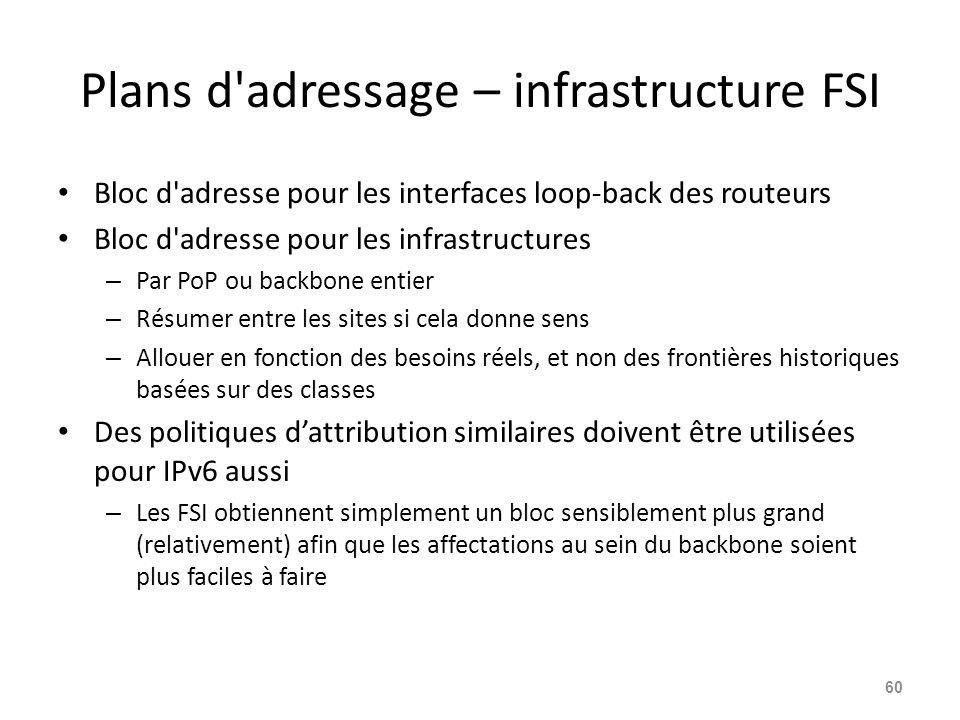 Plans d adressage – infrastructure FSI Bloc d adresse pour les interfaces loop-back des routeurs Bloc d adresse pour les infrastructures – Par PoP ou backbone entier – Résumer entre les sites si cela donne sens – Allouer en fonction des besoins réels, et non des frontières historiques basées sur des classes Des politiques d'attribution similaires doivent être utilisées pour IPv6 aussi – Les FSI obtiennent simplement un bloc sensiblement plus grand (relativement) afin que les affectations au sein du backbone soient plus faciles à faire 60