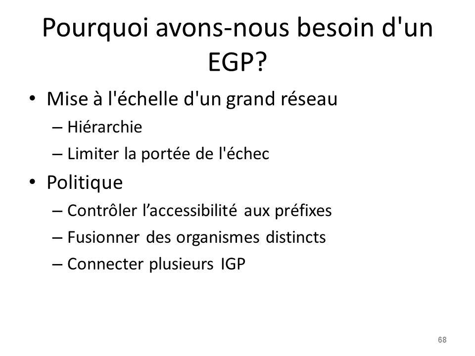 Pourquoi avons-nous besoin d un EGP.