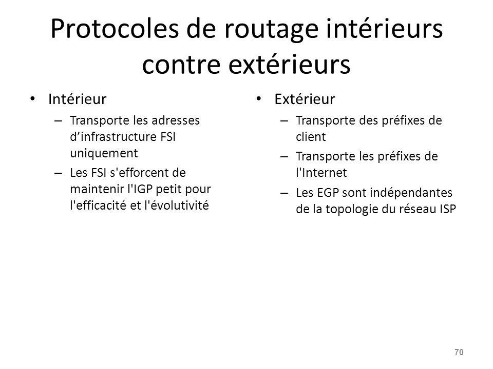 Protocoles de routage intérieurs contre extérieurs Intérieur – Transporte les adresses d'infrastructure FSI uniquement – Les FSI s efforcent de maintenir l IGP petit pour l efficacité et l évolutivité Extérieur – Transporte des préfixes de client – Transporte les préfixes de l Internet – Les EGP sont indépendantes de la topologie du réseau ISP 70