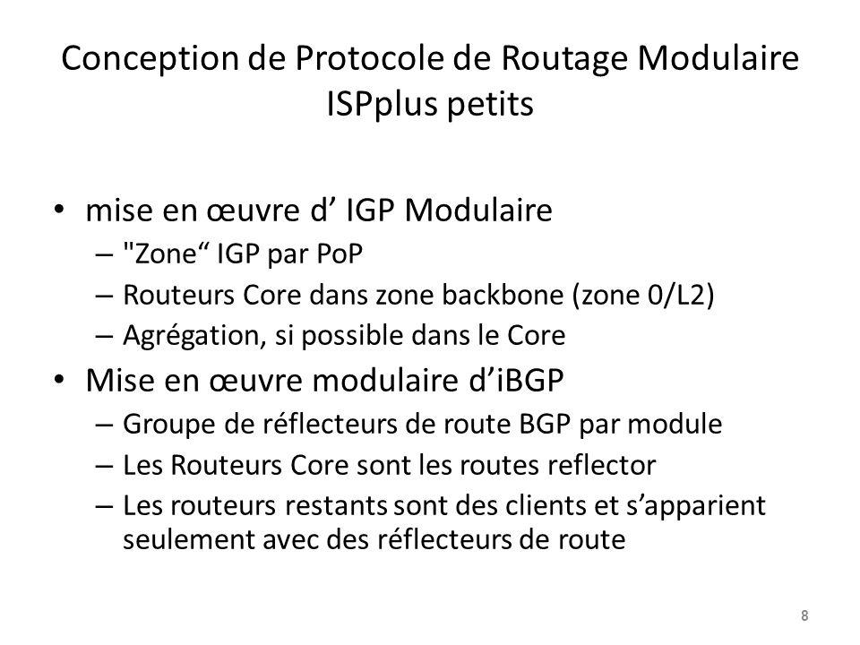 Conception de Protocole de Routage Modulaire ISPplus petits mise en œuvre d' IGP Modulaire – Zone IGP par PoP – Routeurs Core dans zone backbone (zone 0/L2) – Agrégation, si possible dans le Core Mise en œuvre modulaire d'iBGP – Groupe de réflecteurs de route BGP par module – Les Routeurs Core sont les routes reflector – Les routeurs restants sont des clients et s'apparient seulement avec des réflecteurs de route 8