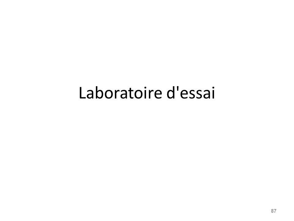 Laboratoire d essai 87