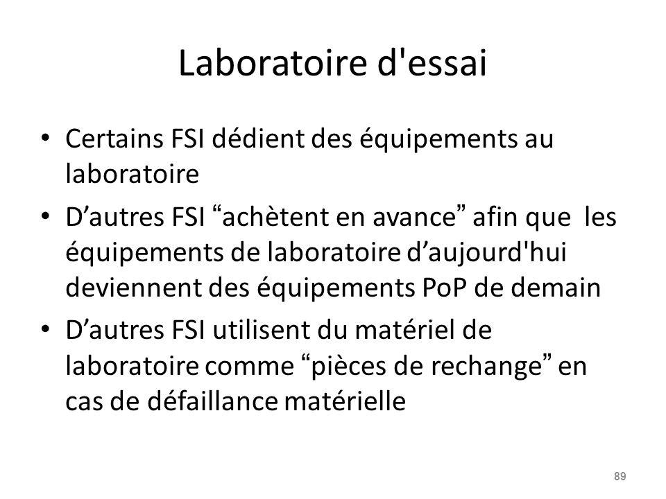 Laboratoire d essai Certains FSI dédient des équipements au laboratoire D'autres FSI achètent en avance afin que les équipements de laboratoire d'aujourd hui deviennent des équipements PoP de demain D'autres FSI utilisent du matériel de laboratoire comme pièces de rechange en cas de défaillance matérielle 89
