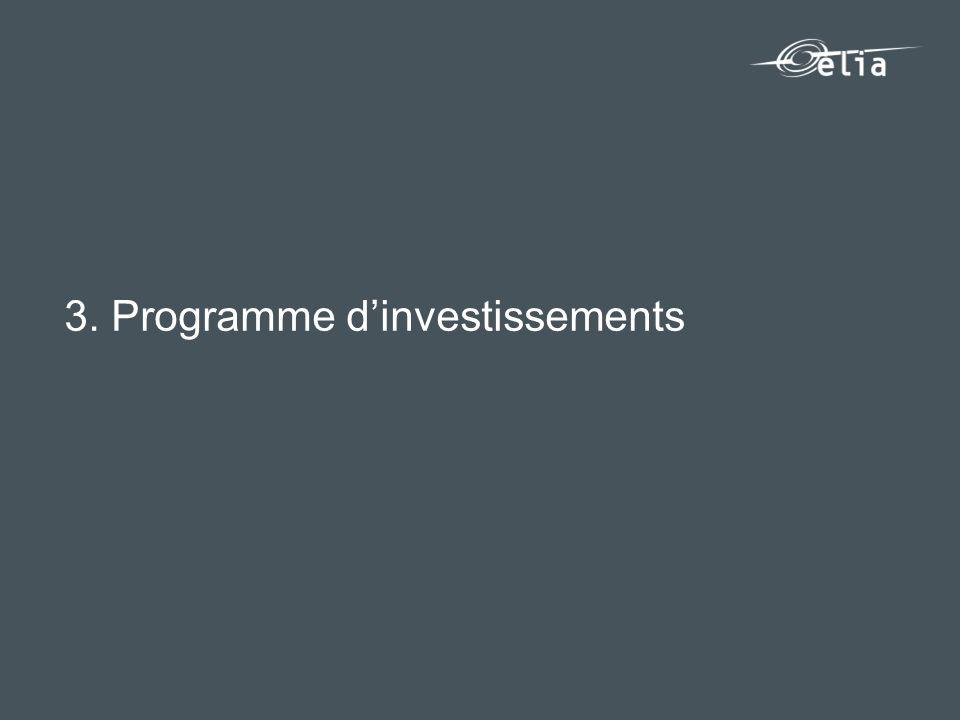 3. Programme d'investissements