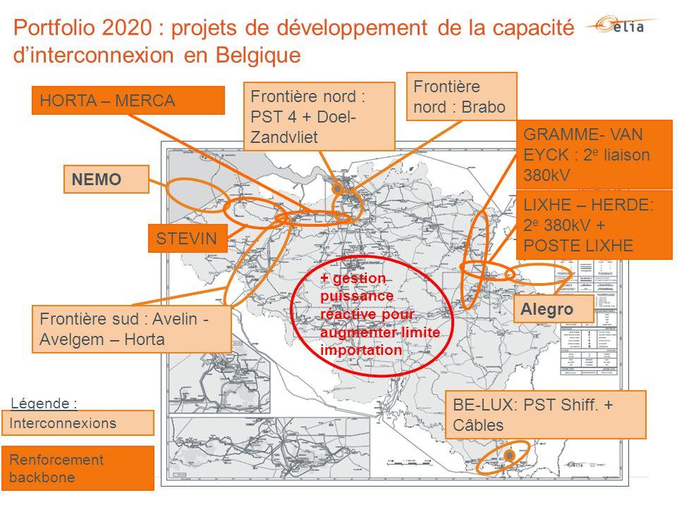 Portfolio 2020 : projets de développement de la capacité d'interconnexion en Belgique Alegro c BE-LUX: PST Shiff.