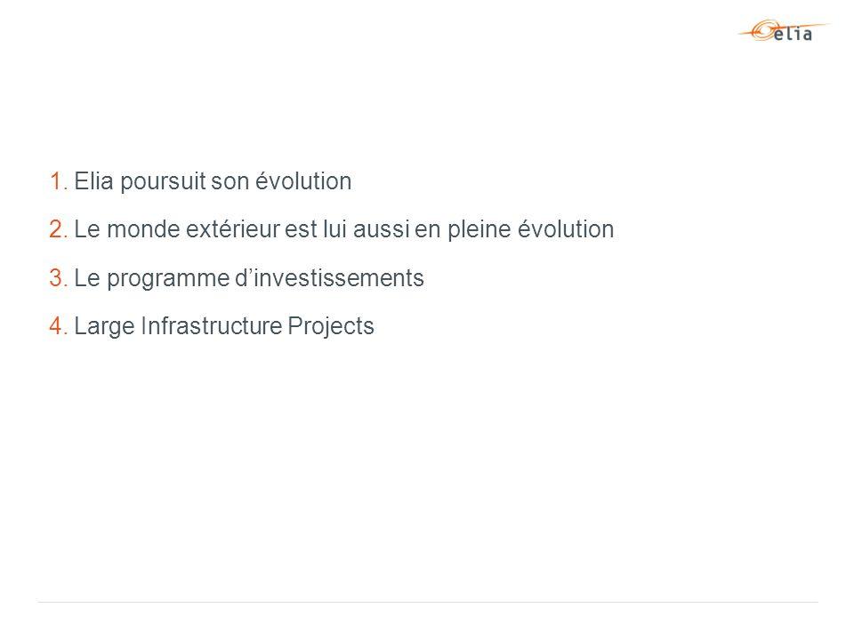 1.Elia poursuit son évolution 2.Le monde extérieur est lui aussi en pleine évolution 3.Le programme d'investissements 4.Large Infrastructure Projects