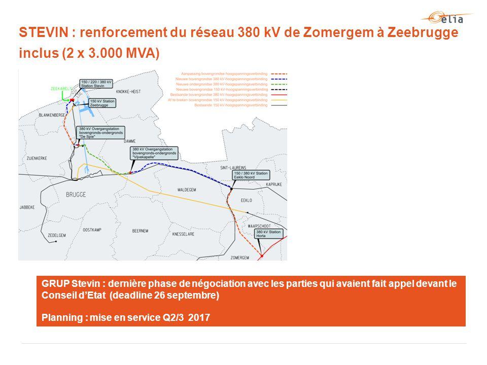 STEVIN : renforcement du réseau 380 kV de Zomergem à Zeebrugge inclus (2 x 3.000 MVA) GRUP Stevin : dernière phase de négociation avec les parties qui avaient fait appel devant le Conseil d'Etat (deadline 26 septembre) Planning : mise en service Q2/3 2017