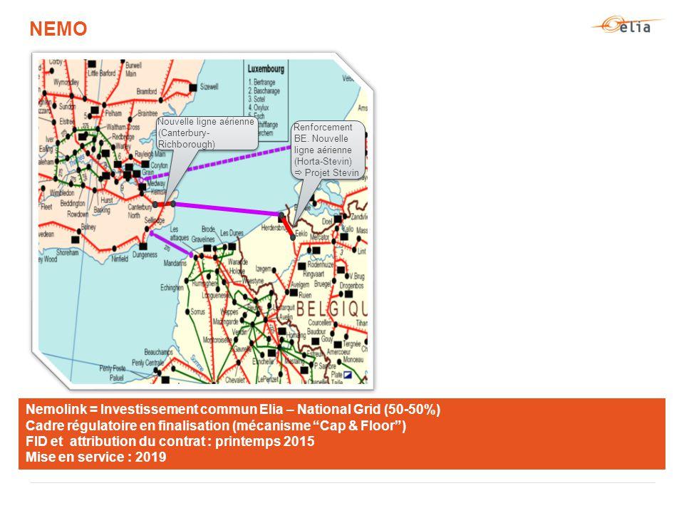 Nouvelle ligne aérienne (Canterbury- Richborough) Renforcement BE.