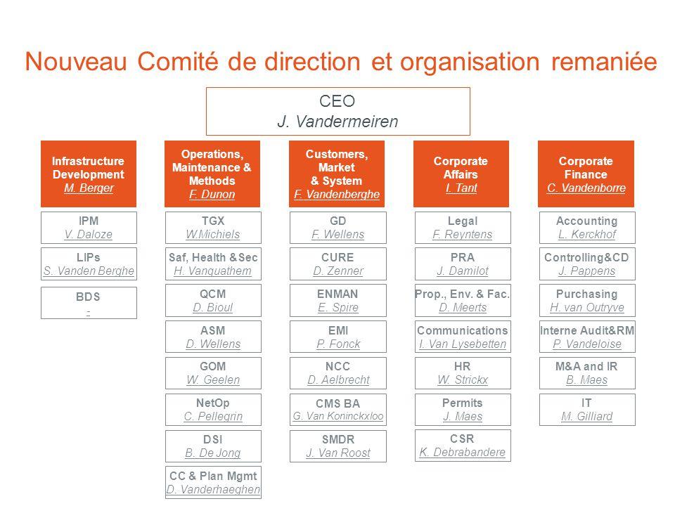 Nouveau Comité de direction et organisation remaniée IPM V.