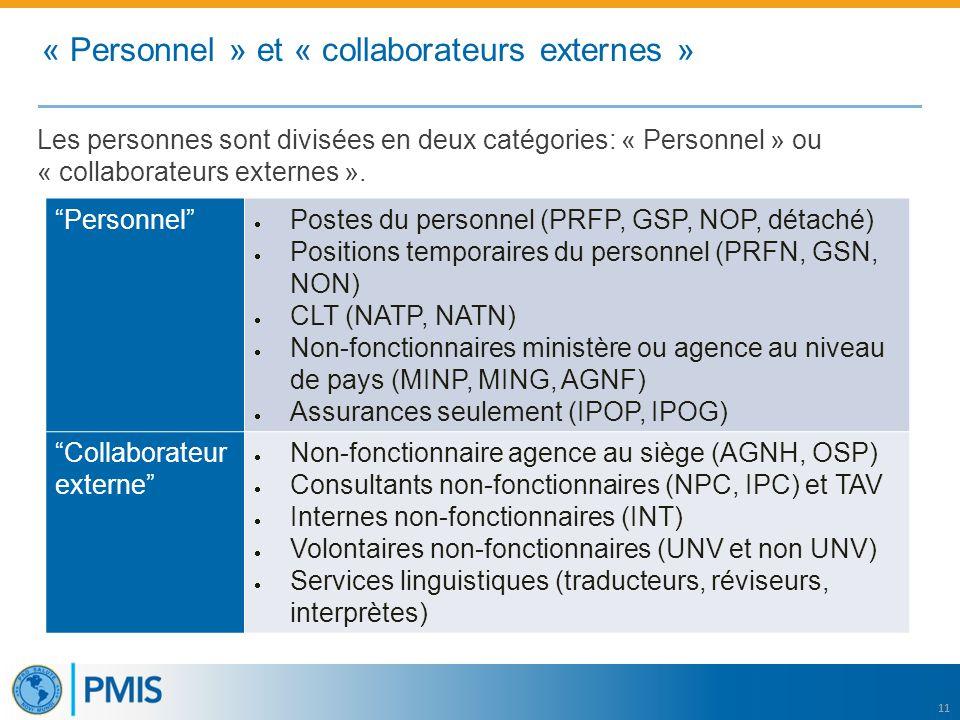 11 Personnel  Postes du personnel (PRFP, GSP, NOP, détaché)  Positions temporaires du personnel (PRFN, GSN, NON)  CLT (NATP, NATN)  Non-fonctionnaires ministère ou agence au niveau de pays (MINP, MING, AGNF)  Assurances seulement (IPOP, IPOG) Collaborateur externe  Non-fonctionnaire agence au siège (AGNH, OSP)  Consultants non-fonctionnaires (NPC, IPC) et TAV  Internes non-fonctionnaires (INT)  Volontaires non-fonctionnaires (UNV et non UNV)  Services linguistiques (traducteurs, réviseurs, interprètes) « Personnel » et « collaborateurs externes » Les personnes sont divisées en deux catégories: « Personnel » ou « collaborateurs externes ».