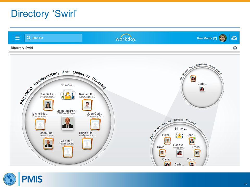 17 Directory 'Swirl'