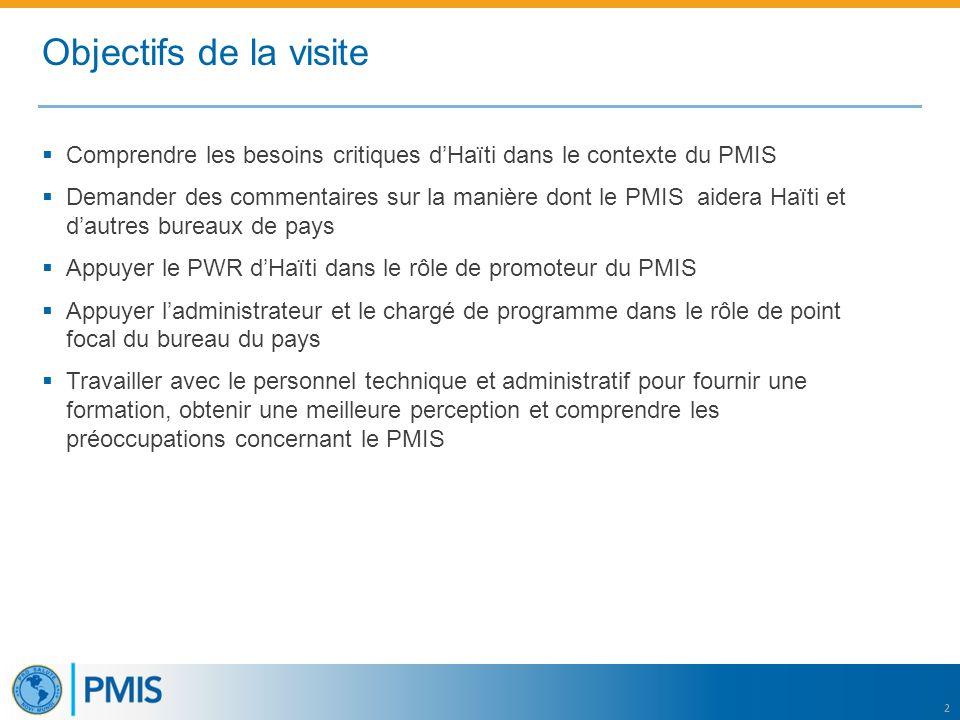 2 Objectifs de la visite  Comprendre les besoins critiques d'Haïti dans le contexte du PMIS  Demander des commentaires sur la manière dont le PMIS a