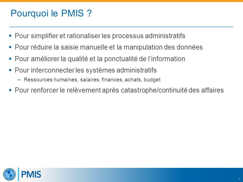 5 Pourquoi le PMIS ?  Pour simplifier et rationaliser les processus administratifs  Pour réduire la saisie manuelle et la manipulation des données 