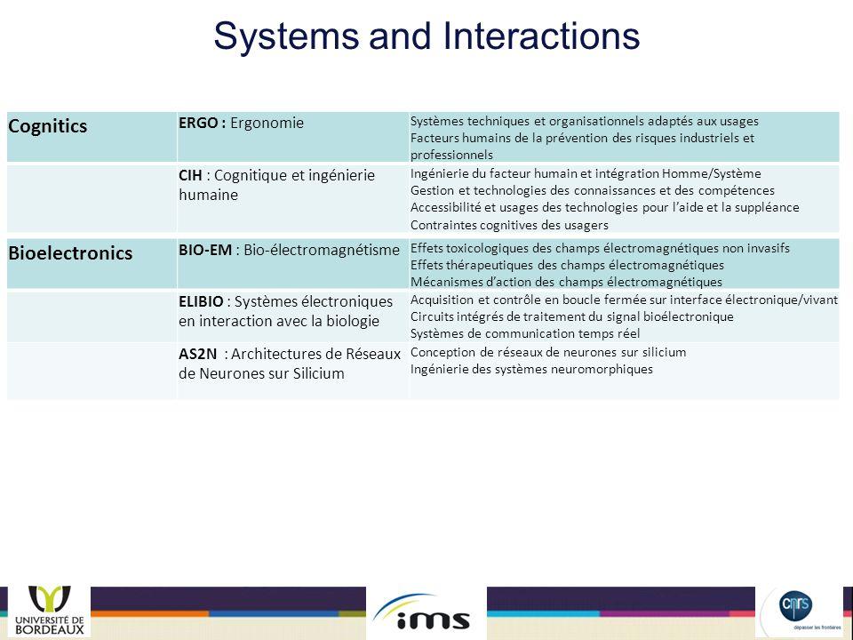 Cognitics ERGO : Ergonomie Systèmes techniques et organisationnels adaptés aux usages Facteurs humains de la prévention des risques industriels et pro