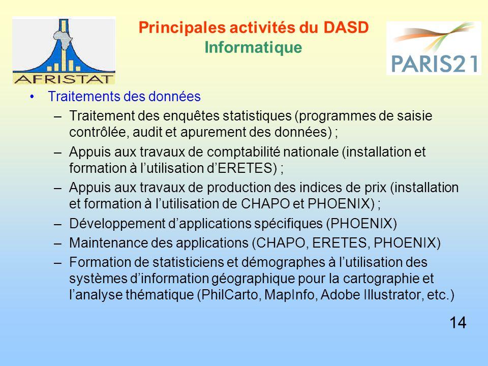 Principales activités du DASD Informatique Traitements des données –Traitement des enquêtes statistiques (programmes de saisie contrôlée, audit et apurement des données) ; –Appuis aux travaux de comptabilité nationale (installation et formation à l'utilisation d'ERETES) ; –Appuis aux travaux de production des indices de prix (installation et formation à l'utilisation de CHAPO et PHOENIX) ; –Développement d'applications spécifiques (PHOENIX) –Maintenance des applications (CHAPO, ERETES, PHOENIX) –Formation de statisticiens et démographes à l'utilisation des systèmes d'information géographique pour la cartographie et l'analyse thématique (PhilCarto, MapInfo, Adobe Illustrator, etc.) 14