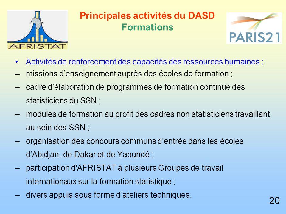 Principales activités du DASD Formations Activités de renforcement des capacités des ressources humaines : –missions d'enseignement auprès des écoles