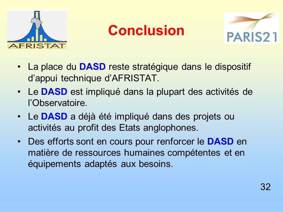 Conclusion La place du DASD reste stratégique dans le dispositif d'appui technique d'AFRISTAT. Le DASD est impliqué dans la plupart des activités de l