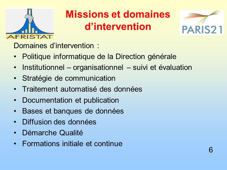 Missions et domaines d'intervention Domaines d'intervention : Politique informatique de la Direction générale Institutionnel – organisationnel – suivi