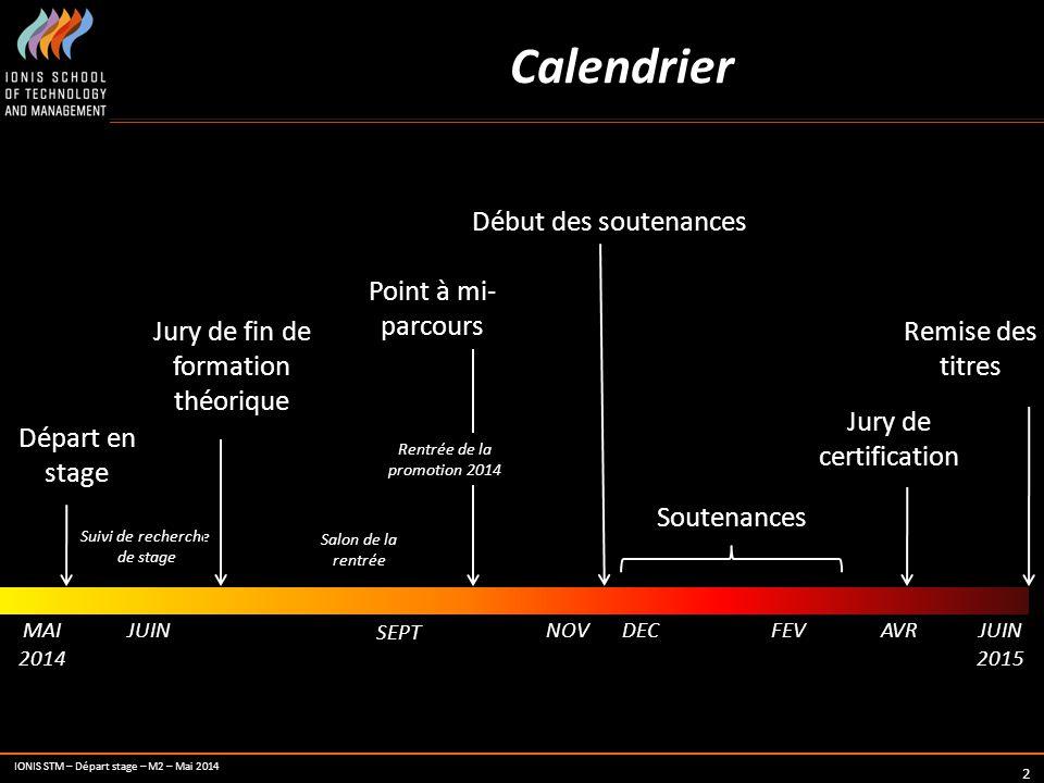 IONIS STM – Départ stage – M2 – Mai 2014 2 Calendrier MAI 2014 JUIN SEPT NOVDECFEVAVRJUIN 2015 Départ en stage Suivi de recherche de stage Jury de fin