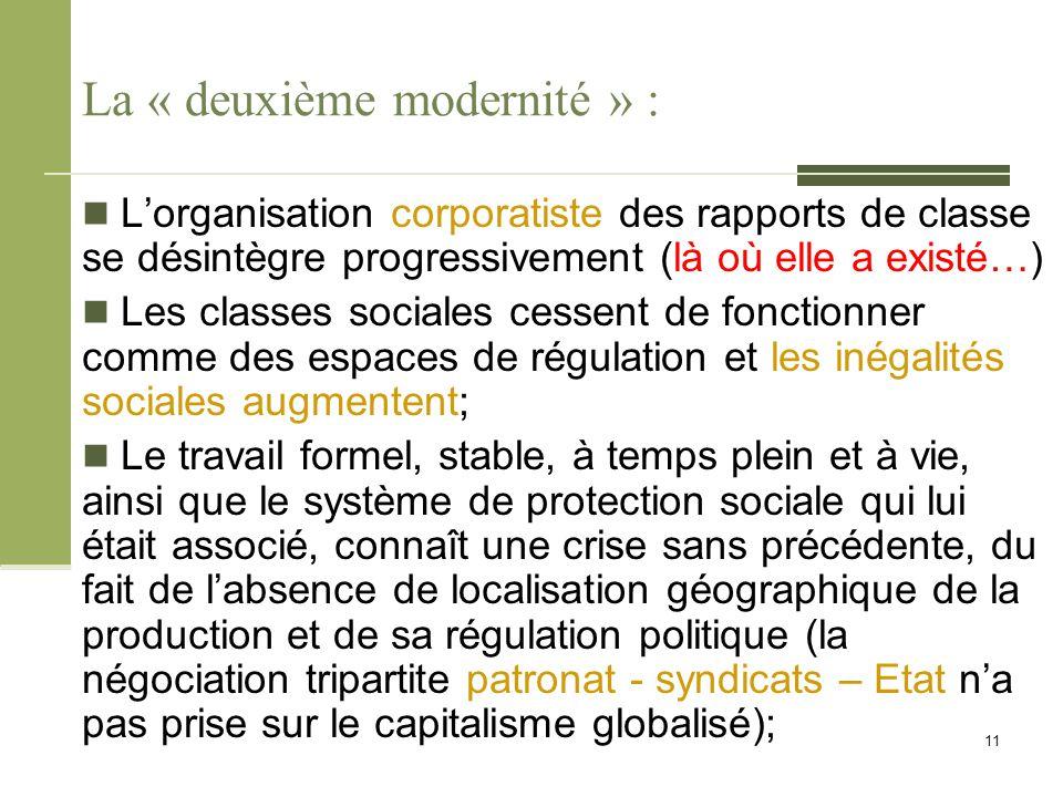 La « deuxième modernité » : L'organisation corporatiste des rapports de classe se désintègre progressivement (là où elle a existé…) Les classes social