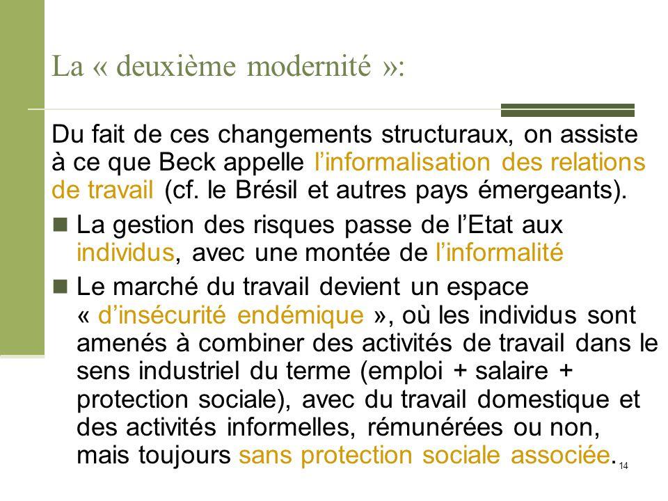 La « deuxième modernité »: Du fait de ces changements structuraux, on assiste à ce que Beck appelle l'informalisation des relations de travail (cf. le