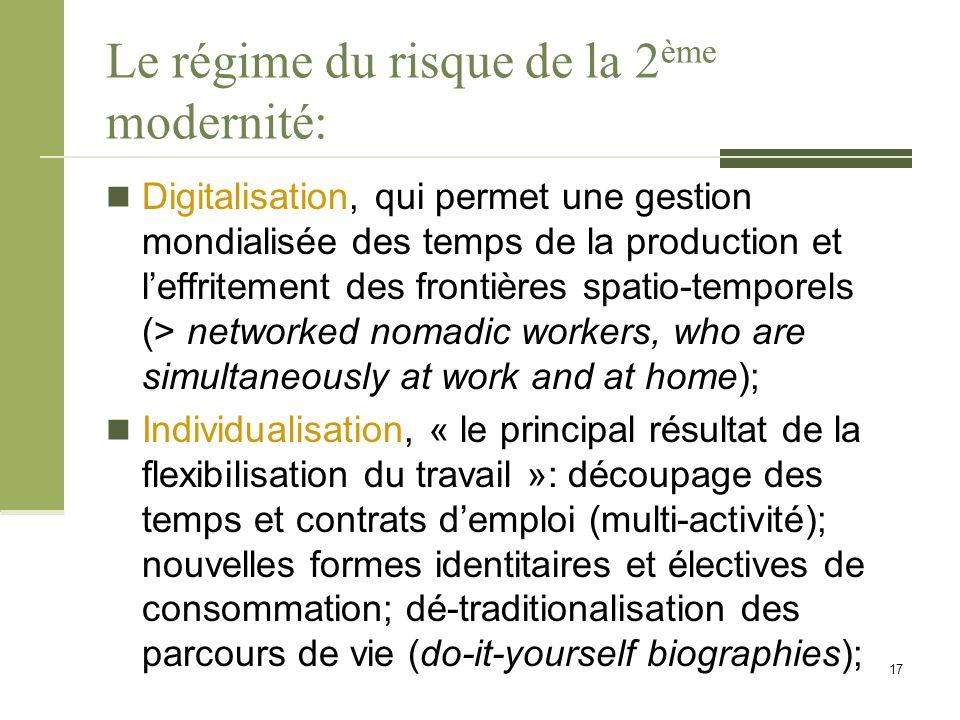 Le régime du risque de la 2 ème modernité: Digitalisation, qui permet une gestion mondialisée des temps de la production et l'effritement des frontièr
