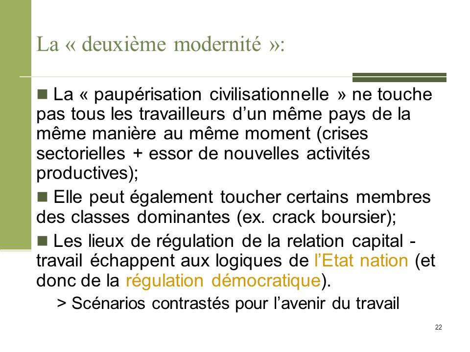 La « deuxième modernité »: La « paupérisation civilisationnelle » ne touche pas tous les travailleurs d'un même pays de la même manière au même moment